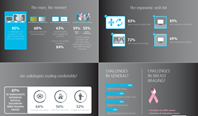 Radiology survey results (The MarkeTech Group)